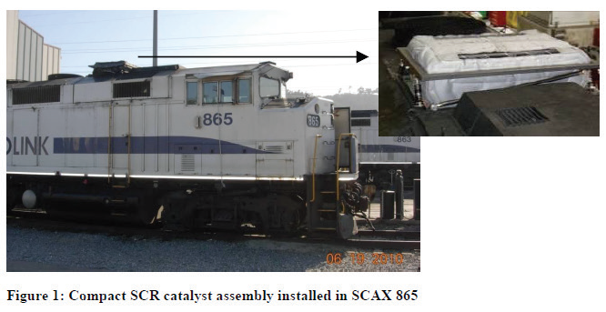 SCAX 865 Compact SCR